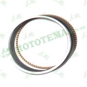 Кольца поршневые Ø72.00mm KOVI 250 4T LITE